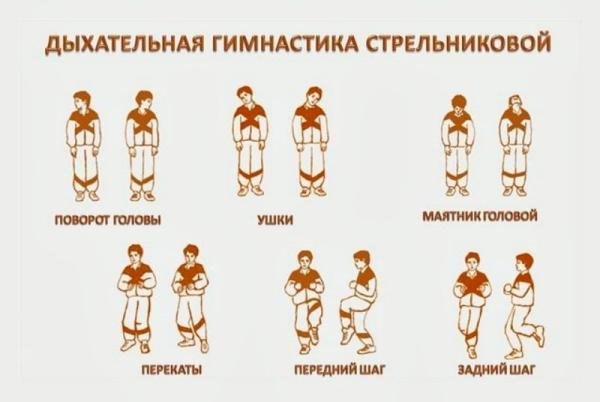 Дыхательная гимнастика при бронхите по Стрельниковой